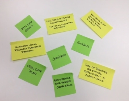 Image of post-it notes with the commitments