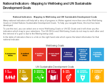 Well-being of Wales: Mapping to well-being and UN Sustainable Development Goals