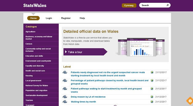 Image of StatsWales website