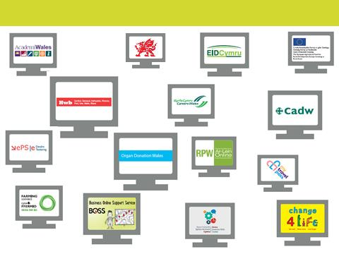 Image with logos of some of Welsh Government's 24 live services