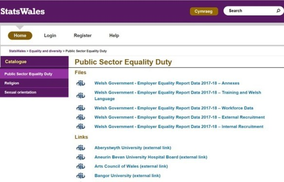 Screen shot of the Public Sector Equality Duty page on StatsWales