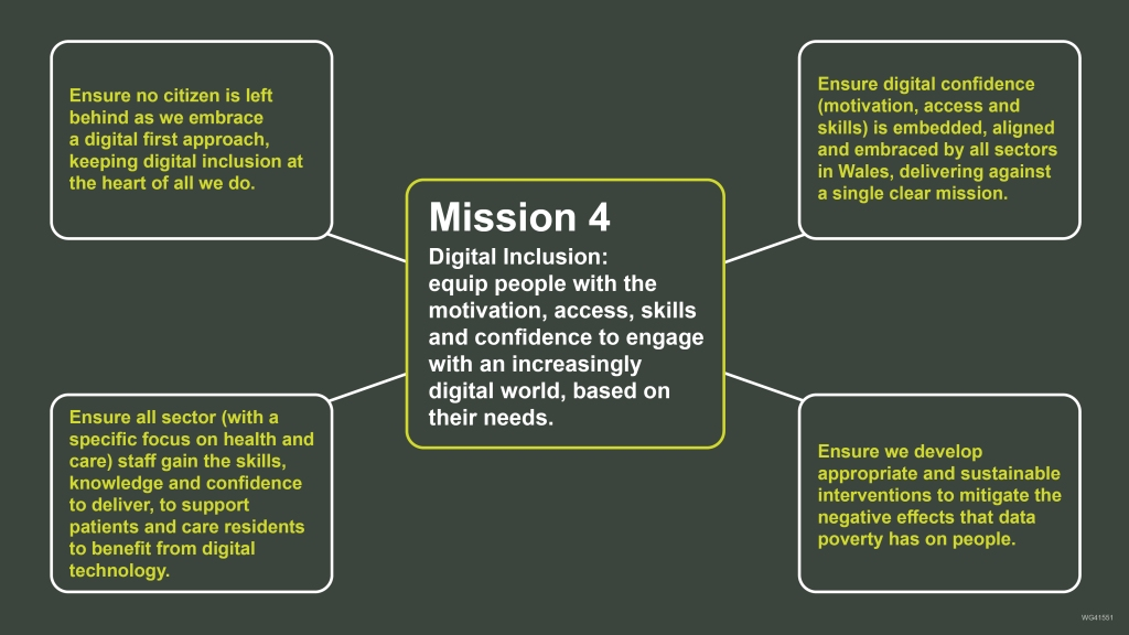 Mission 4 and priority actions from the Digital Strategy for Wales.   Mission 4 – Digital Inclusion: equip people with the motivation, access, skills and confidence to engage with an increasingly digital world, based on their needs.  Priority actions: 1.	Ensure digital confidence (motivation, access and skills) is embedded, aligned and embraced by all sectors in Wales, delivering against a single clear mission.  2.	Ensure we develop appropriate and sustainable interventions to mitigate the negative effects that data poverty has on people.   3.	Ensure all sector (with a specific focus on health and care) staff gain the skills, knowledge and confidence to deliver, to support patients and care residents to benefit from digital technology.  4.	Ensure no citizen is left behind as we embrace a digital first approach, keeping digital inclusion at the heart of all we do.